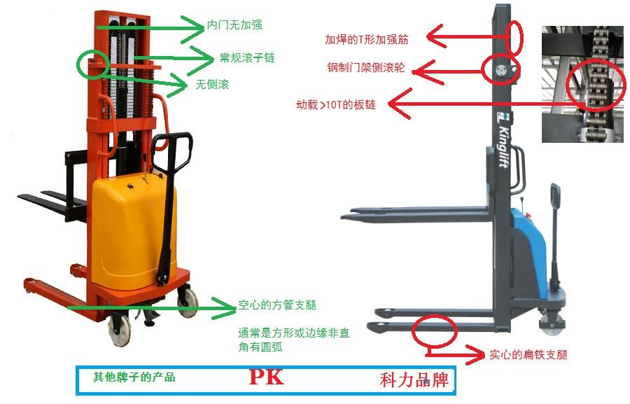 科力 KLD16A型 半电动堆高车(1.6T)