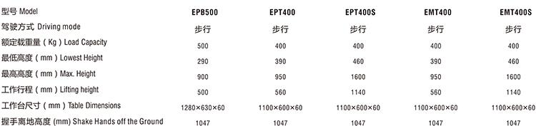 虎翼电动平台车EPT400S/EMT400/EPB500