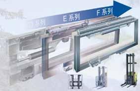 侧移器(Sideshifters) /  卡斯卡特100F系列侧移器