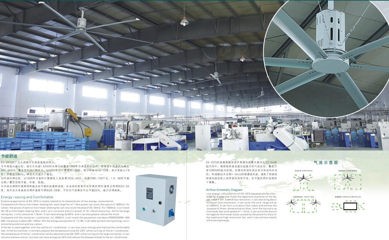 三新吉康SX-DFS-THEREFORE工业风扇