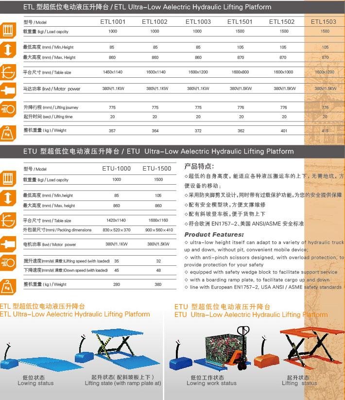 SJG非标准特殊型升降台,超低位电动液压升降台