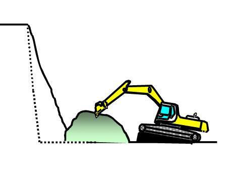 挖掘机正确操作:根部挖掘作业该注意什么?