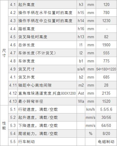 比亚迪P20JW—2.0吨步行式托盘搬运车