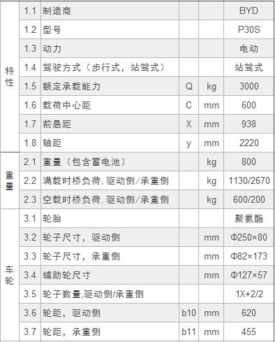 比亚迪P30S—3.0吨中驾结构站驾式托盘搬运车