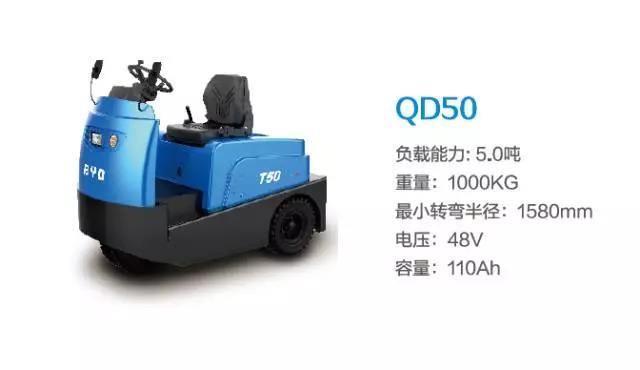 比亚迪QD50—5.0吨座驾式