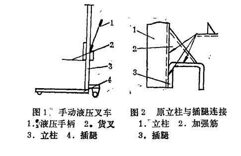 手动堆高车立柱与插腿连接的改进